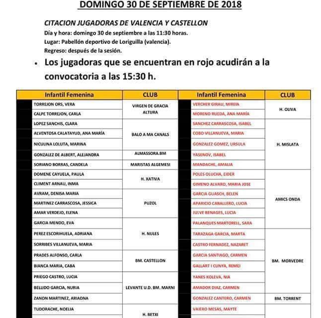 Jornadas de Tecnificación 30-09-2018 (Categoría Infantil)